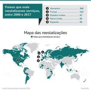 mapa-reestatizacao-1551374108898_v2_750x1